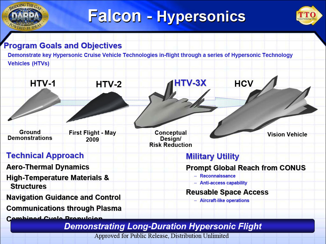 http://latrapaleta.files.wordpress.com/2011/08/pub_htv_progression_darpa_2008_lg.jpg