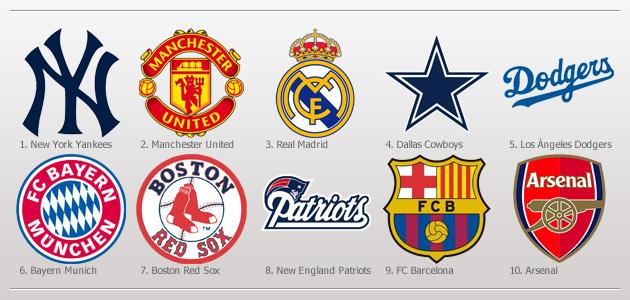 c314a767f0941 Por detrás del Real Madrid aparecen en la lista Dallas Cowboys
