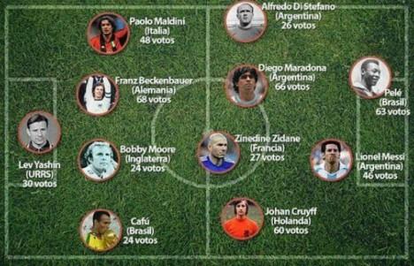 11-de-world-soccer