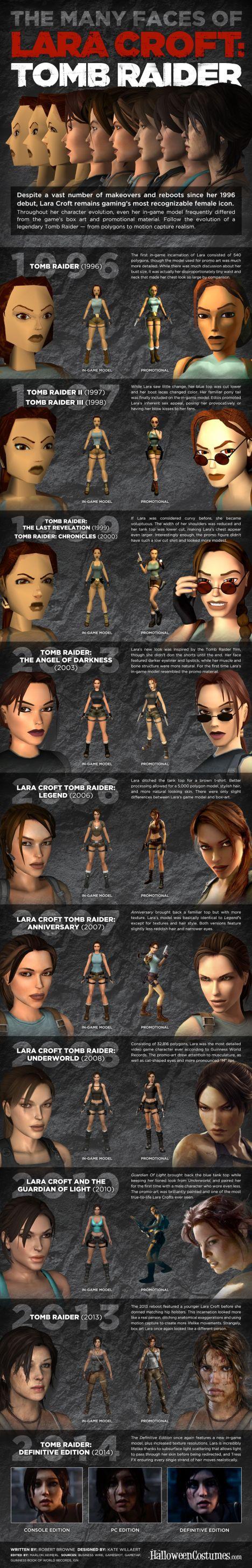 Lara Croft Infografia